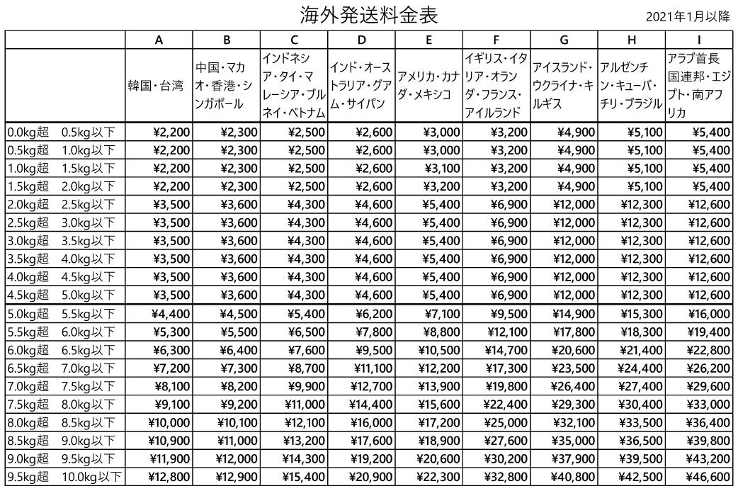 海外発送料金表_2021年1月以降